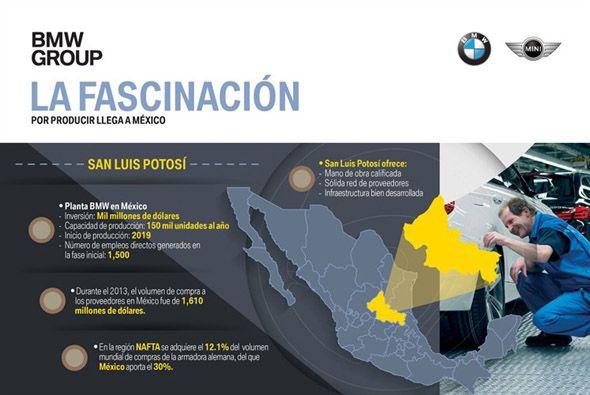 La fábrica de BMW ocupará 300 hectareas.