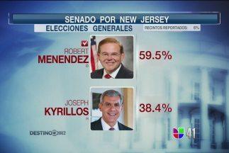 Robert Menéndez gana reelección