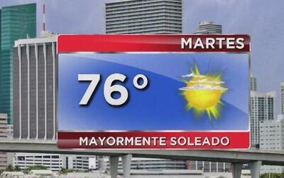 Luego de dos días de tormentas, este martes suben las temperaturas y sal...