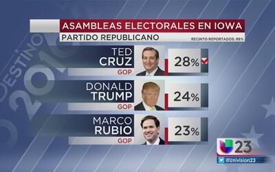 ¿Sorpresiva la victoria de Ted Cruz en Iowa?