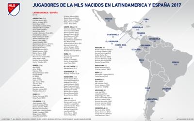 Jugadores latinoamericanos MLS 2017
