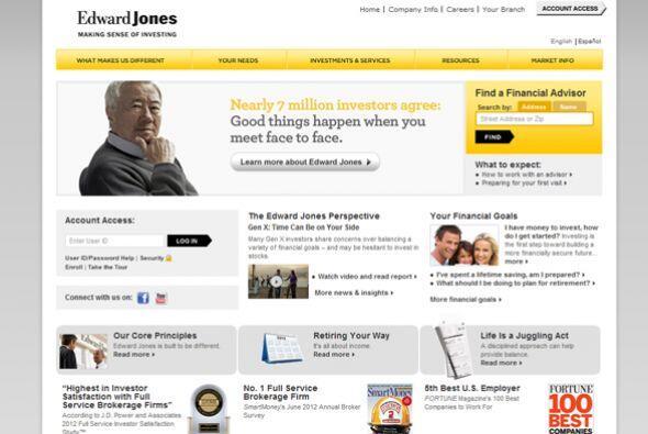 5.EDWARD JONES-  Número de empleados-36,937.  Industria- Servicio...