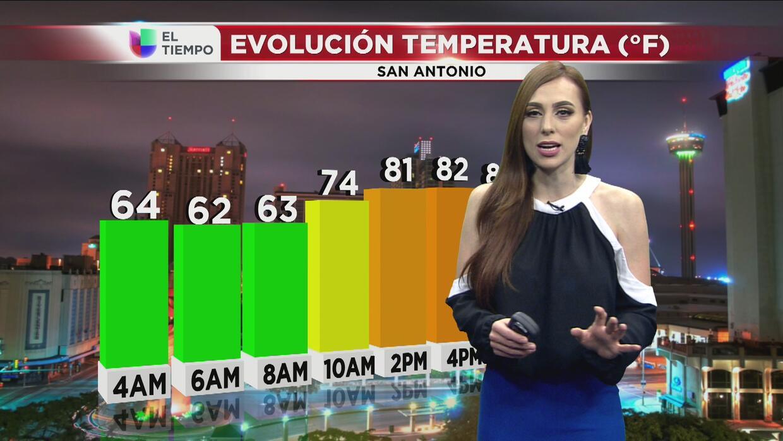 San Antonio presentará un día soleado y caliente