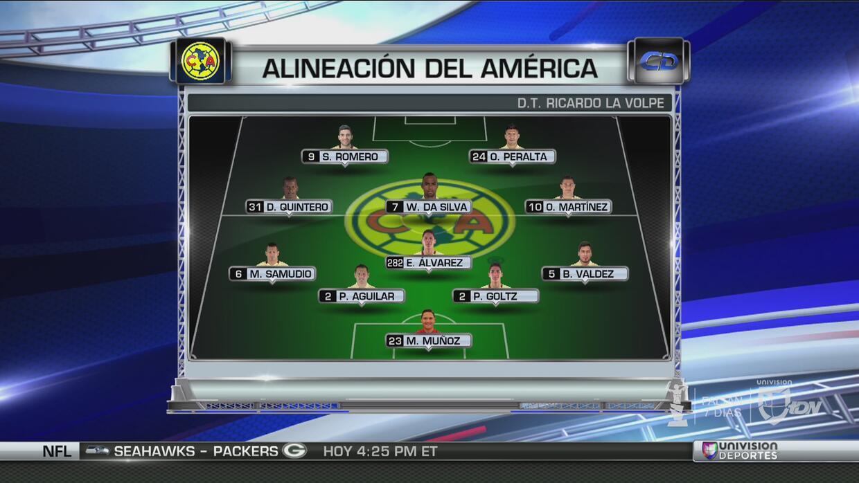 Así jugará el América en su debut en el Mundial de Clubes