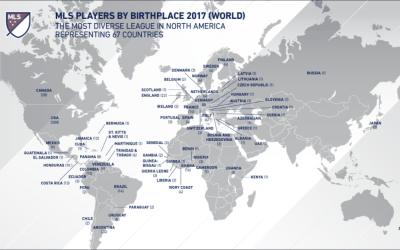 MLS y los paises representados por sus jugadores