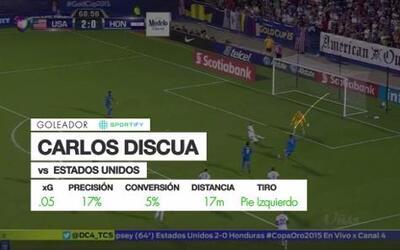Gol de Carlos Discua, Copa Oro 2015