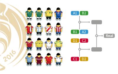 Guía Copa América