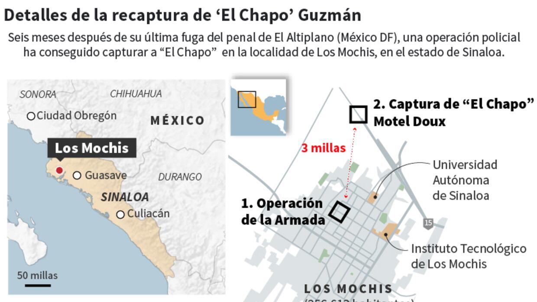 """Cómo fue el operativo de recaptura de """"El Chapo"""" Guzmán elchaposocial2.jpg"""