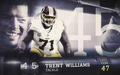 Top 100 Jugadores del 2016: (Lugar 45) T Trent Williams