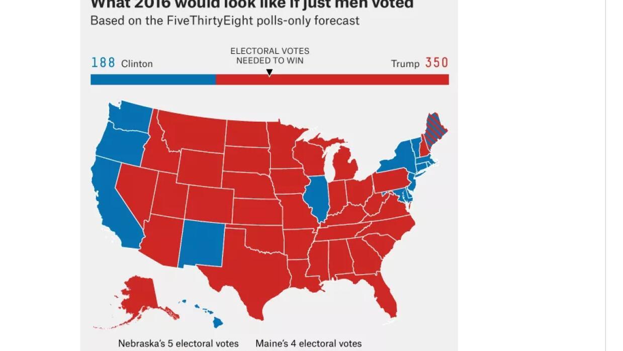 El mapa de FiveThirtyEight de cómo serían las elecciones si solo votaran...