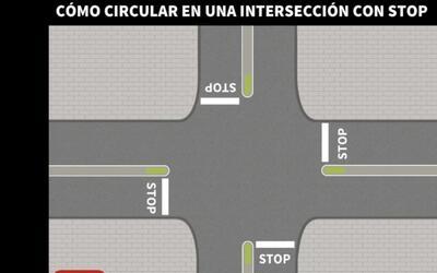Intersección con STOP
