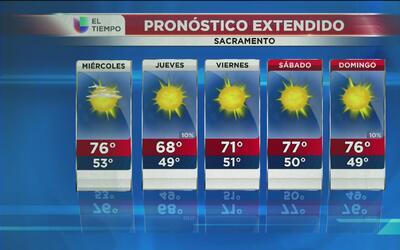 Precipitaciones ligeras llegarán a Sacramento
