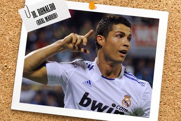 ¿Cuántas semanas pasarán hasta que Cristiano Ronaldo se canse de hacer g...