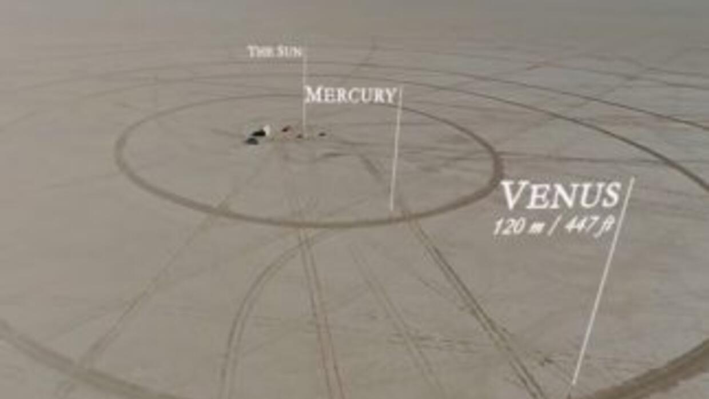 Sistema solar a escala. (Imagen tomada del video de Youtube).