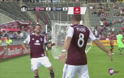 Colorado Rapids goleó a Chivas USA