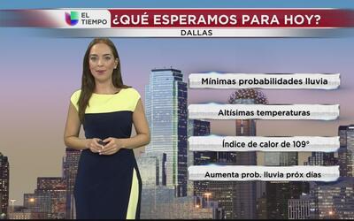 Dallas tendrá un miércoles con mínimas probabilidades de lluvia