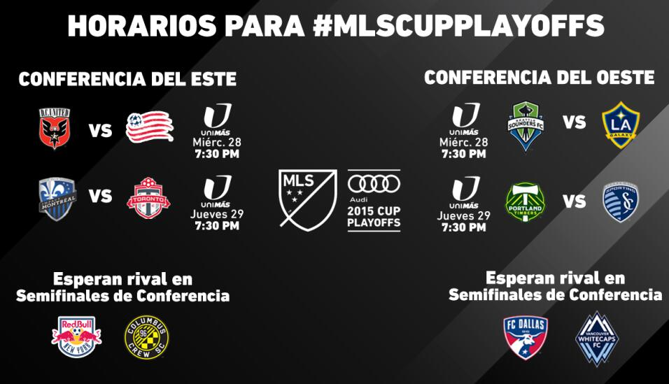 Guía de los Playoffs de la MLS