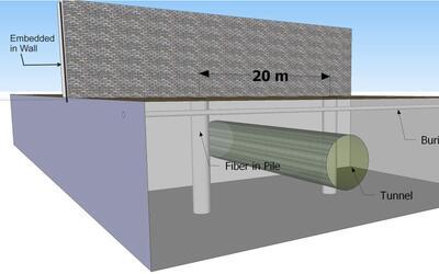 Propuesta de diseño para el muro fronterizo entre México y Estados Unido...