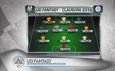 ARTEAGAFRUROSA1233 fue el ganador de la Jornada 4 en el UD Fantasy