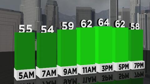 Cielo nublado, temperatura fresca y posibilidad de lluvia para este mart...