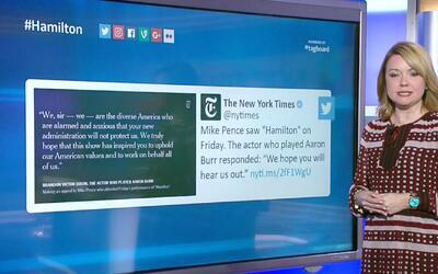 Así fue la reacción en Redes Sociales tras fuerte mensaje de actores de...