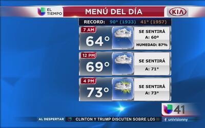 Nueva York tendrá un martes con lluvias ligeras