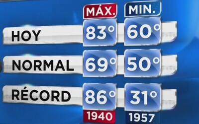 La temperatura descenderá al amanecer, tras el calor en Atlanta