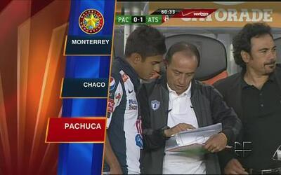 Jorge Zambrano, Dr. Z: Monterrey debe ocuparse en marcar