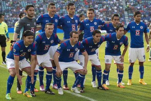 Por su parte el Cruz Azul ha tenido un inicio de torneo consistente con...