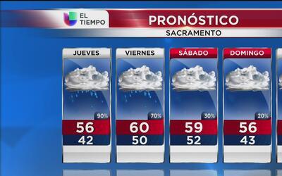 Espere lluvias para este jueves en Sacramento
