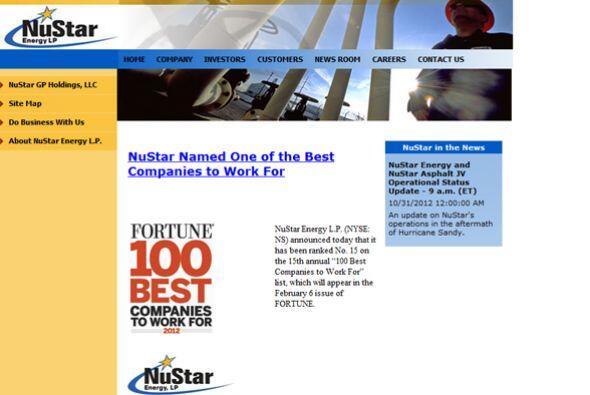 15.NU STAR ENERGY-  Número de empleados-1,512.  Industria- Manufa...