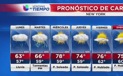 Lluvia para este lunes 29 de mayo en Nueva York