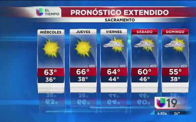 Sacramento tendrá cielos despejados este miércoles