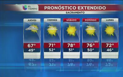 Sacramento tendrá lluvias y viento este jueves 30 de marzo