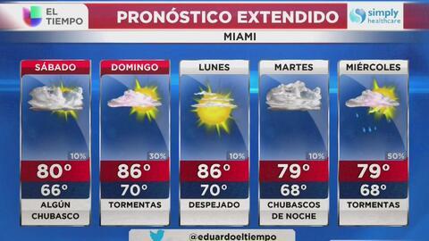El Tiempo en Miami: posibilidad de chubascos y tormentas