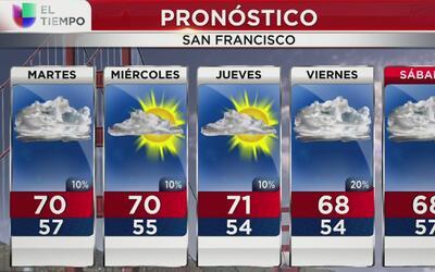 El martes 8 de noviembre San Francisco presentará un clima nublado