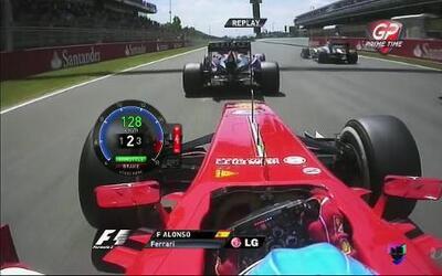 Sistema de ahorro de energía en Fórmula 1
