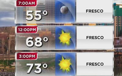 Día con un poco más de sol y disminución de la humedad en Sacramento