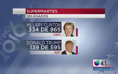 Clinton y Trump: los favoritos del supermartes
