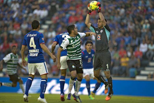 Jesús Corona no ha recibido gol en lo que va del torneo, el guard...