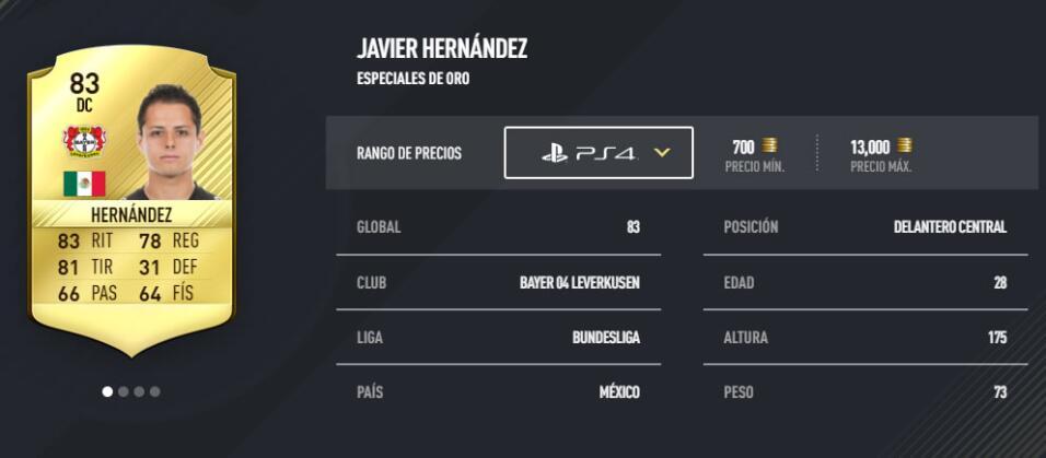 Estos son los mejores 20 jugadores mexicanos en el FIFA 17 de EA Sports