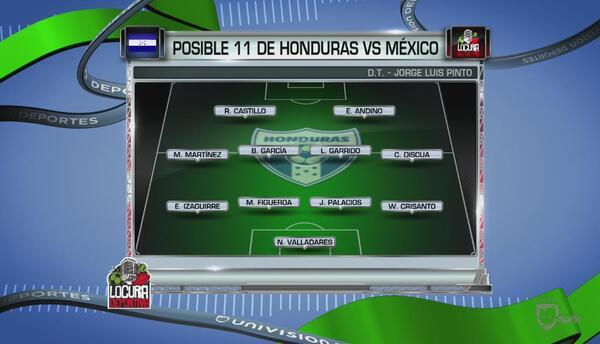 Posible 11 de Honduras ante México
