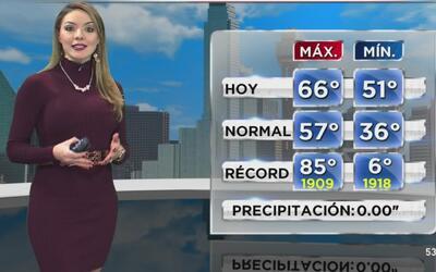 Con este clima comenzará la semana en el Metroplex