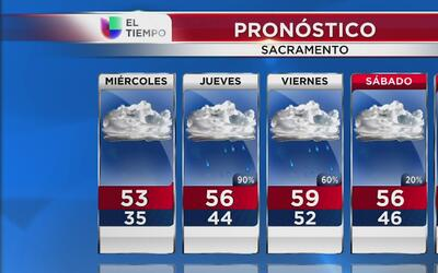Llegan las heladas a Sacramento