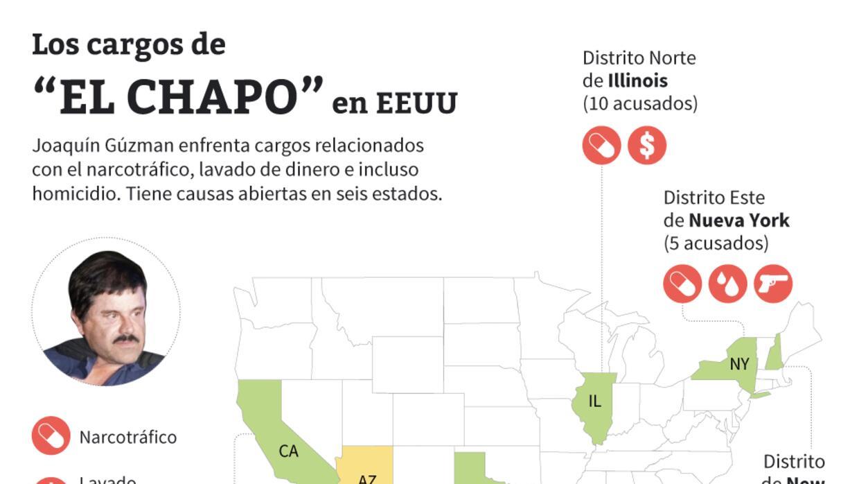 Estados Unidos vs. Chapo Guzmán chapo%20nueva.jpg