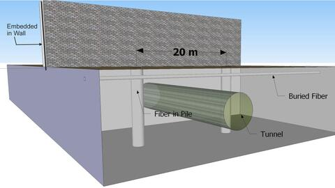 Propuesta de diseño para el muro fronterizo entre México y...