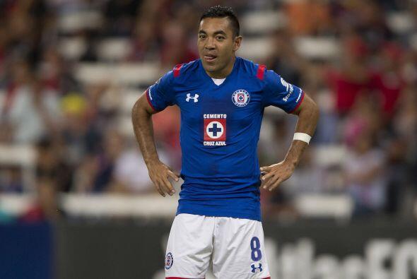 Marco Fabián, el volante ofensivo tuvo un semestre para el olvido con el...
