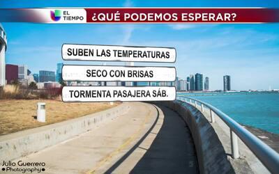 Suben las temperaturas y más sobre el clima del fin de semana