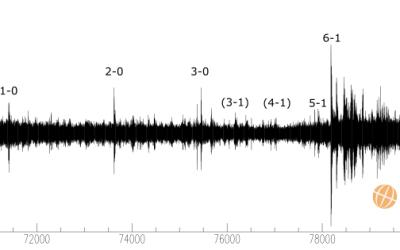 La imagen corresponden al registro del sismógrafo del Instituto d...