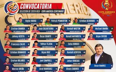 Lista de convocados de Costa Rica